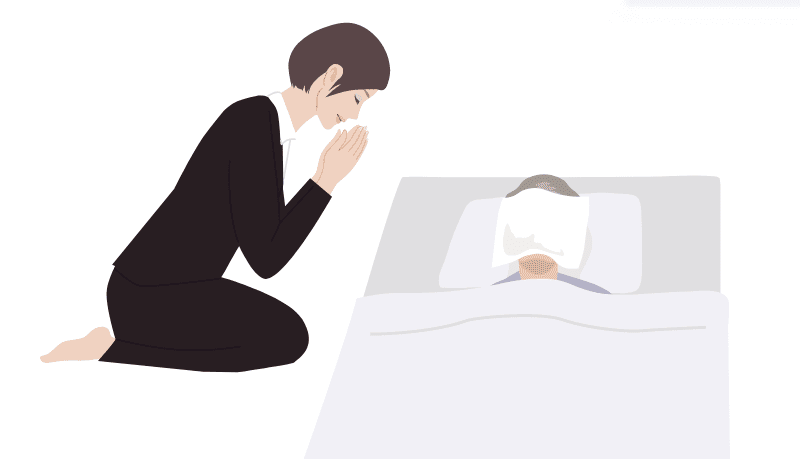 直葬の流れ